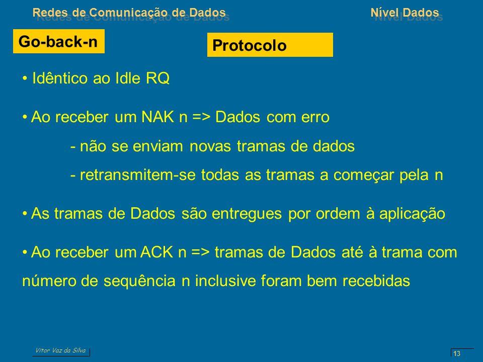Vitor Vaz da Silva Redes de Comunicação de DadosNível Dados 13 Go-back-n Idêntico ao Idle RQ Ao receber um NAK n => Dados com erro - não se enviam nov