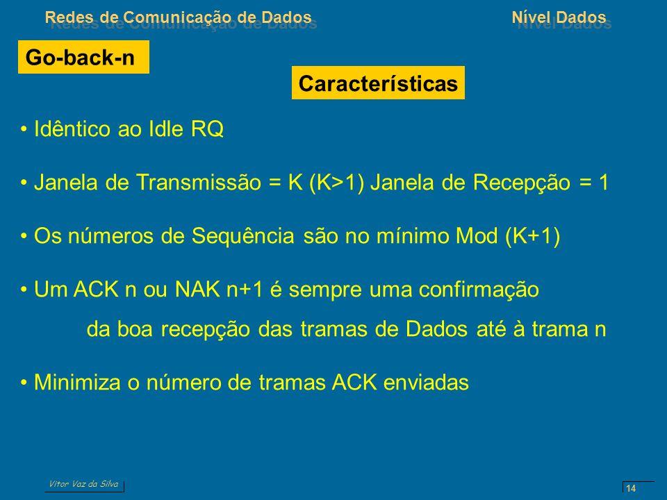 Vitor Vaz da Silva Redes de Comunicação de DadosNível Dados 14 Go-back-n Características Idêntico ao Idle RQ Janela de Transmissão = K (K>1) Janela de