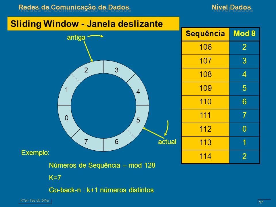 Vitor Vaz da Silva Redes de Comunicação de DadosNível Dados 17 Sliding Window - Janela deslizante 1 2 4 3 6 5 7 0 antiga actual SequênciaMod 8 1062 10