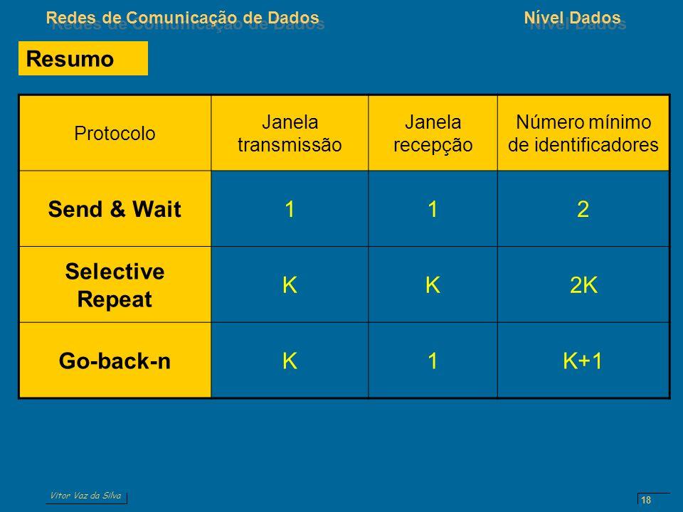 Vitor Vaz da Silva Redes de Comunicação de DadosNível Dados 18 Resumo Protocolo Janela transmissão Janela recepção Número mínimo de identificadores Se