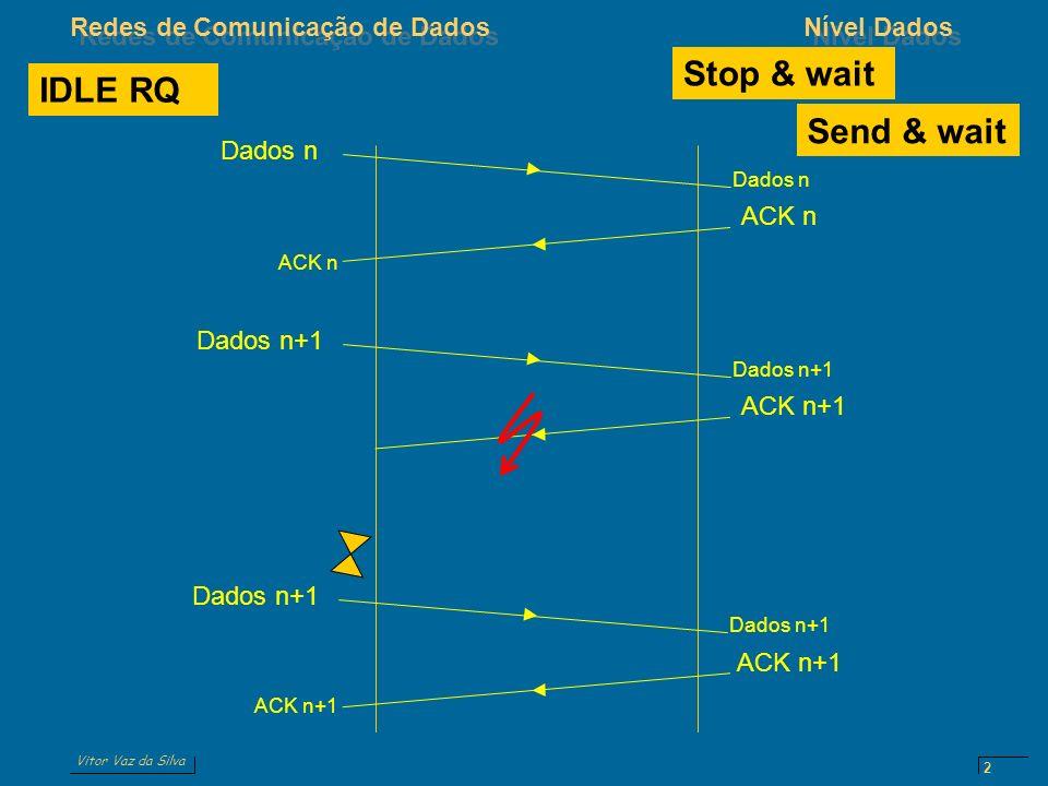 Vitor Vaz da Silva Redes de Comunicação de DadosNível Dados 2 IDLE RQ Dados n ACK n Dados n+1 ACK n+1 Dados n+1 ACK n+1 Stop & wait Send & wait