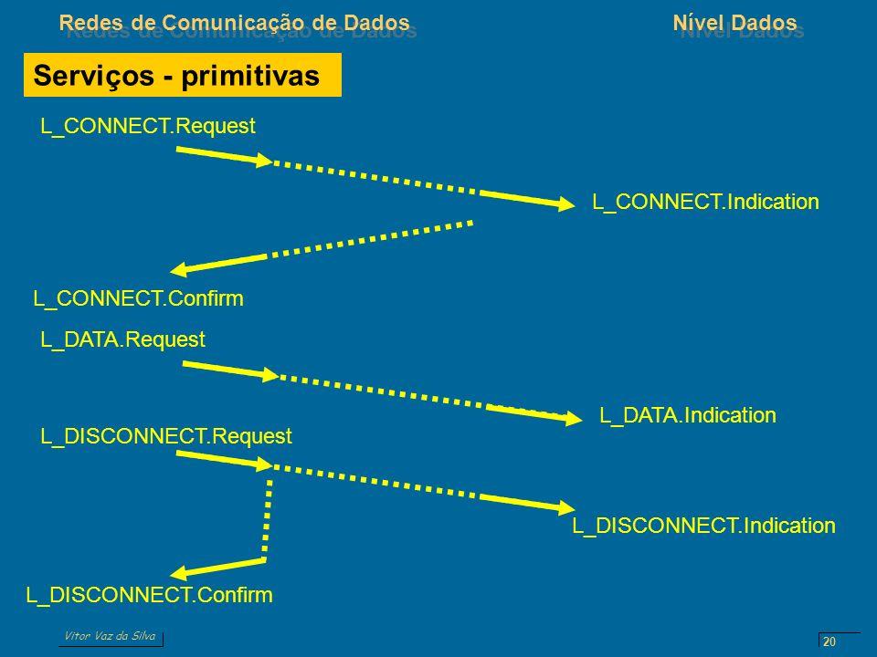 Vitor Vaz da Silva Redes de Comunicação de DadosNível Dados 20 Serviços - primitivas L_DATA.Request L_DATA.Indication L_CONNECT.Request L_CONNECT.Indi