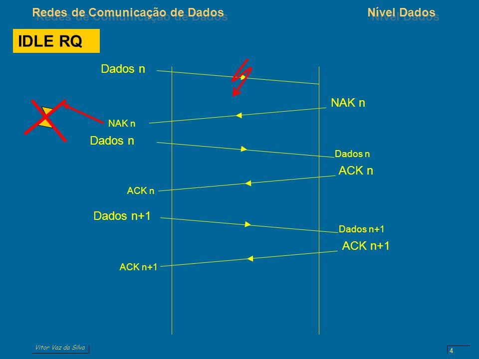 Vitor Vaz da Silva Redes de Comunicação de DadosNível Dados 4 IDLE RQ Dados n ACK n Dados n Dados n+1 ACK n+1 NAK n