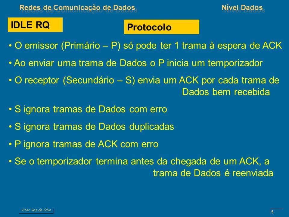 Vitor Vaz da Silva Redes de Comunicação de DadosNível Dados 5 IDLE RQ O emissor (Primário – P) só pode ter 1 trama à espera de ACK Ao enviar uma trama