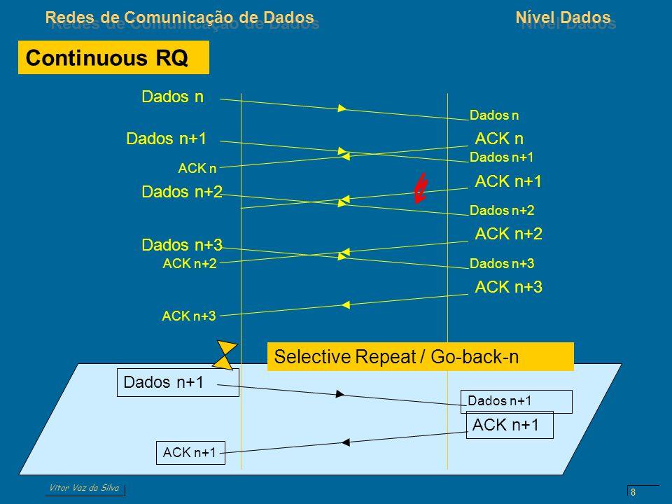 Vitor Vaz da Silva Redes de Comunicação de DadosNível Dados 8 Dados n ACK n Dados n+1 ACK n+1 Dados n+1 ACK n+1 Continuous RQ Dados n+2 ACK n+2 Dados