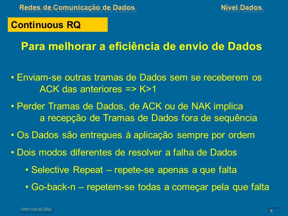 Vitor Vaz da Silva Redes de Comunicação de DadosNível Dados 9 Continuous RQ Para melhorar a eficiência de envio de Dados Enviam-se outras tramas de Da