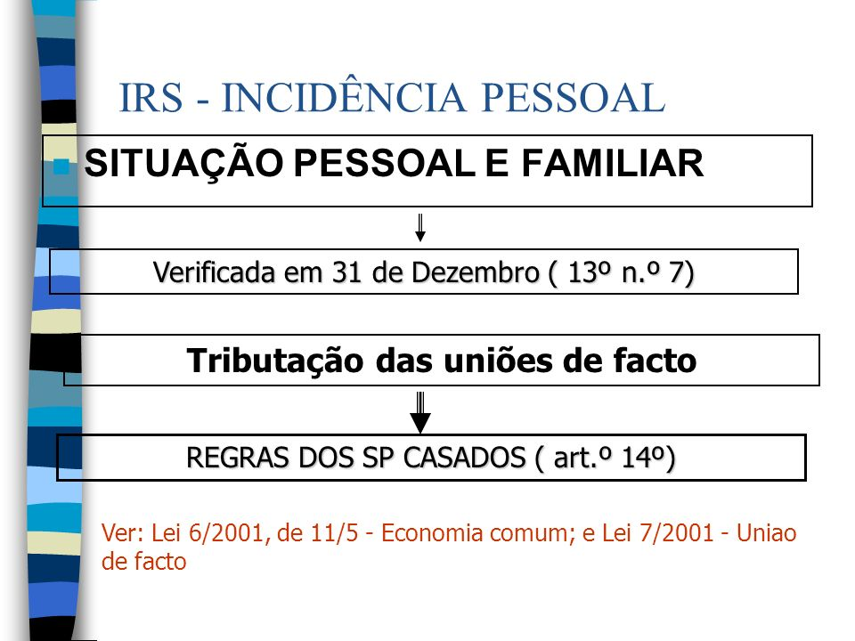 IRS - INCIDÊNCIA PESSOAL n SITUAÇÃO PESSOAL E FAMILIAR Verificada em 31 de Dezembro ( 13º n.º 7) Tributação das uniões de facto REGRAS DOS SP CASADOS