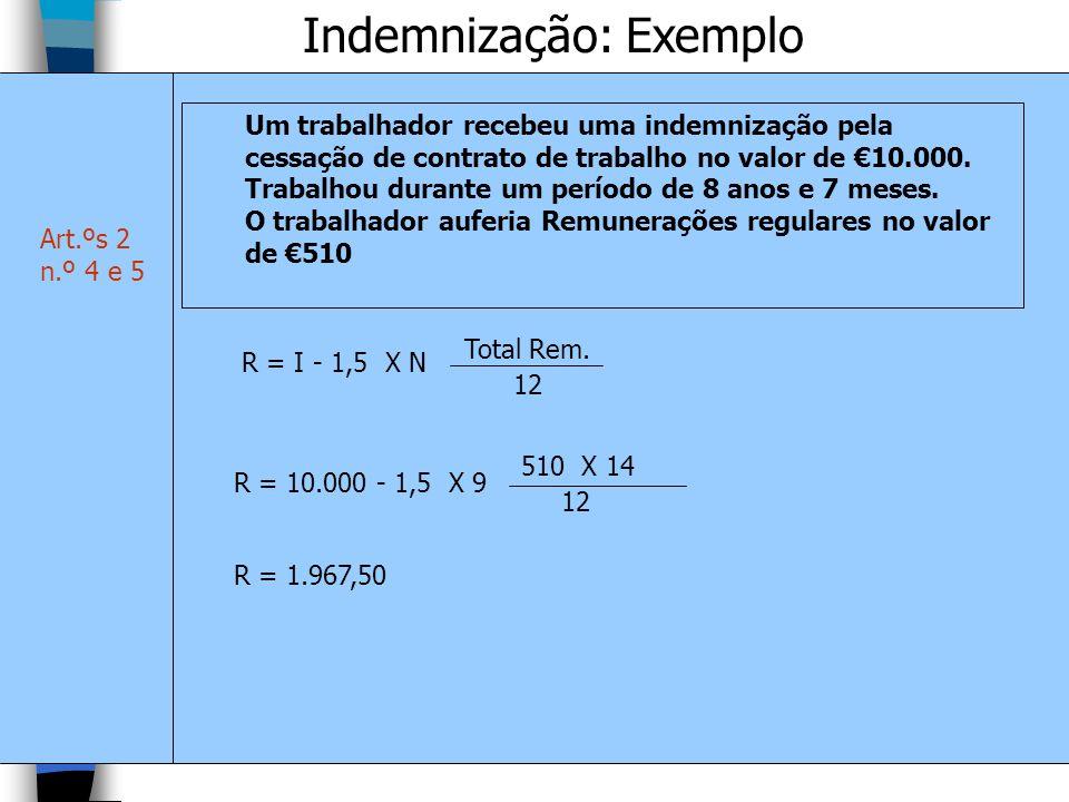 Indemnização: Exemplo Um trabalhador recebeu uma indemnização pela cessação de contrato de trabalho no valor de 10.000. Trabalhou durante um período d