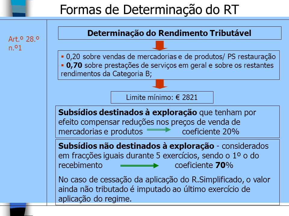 Formas de Determinação do RT Determinação do Rendimento Tributável Art.º 28.º n.º1 0,20 sobre vendas de mercadorias e de produtos/ PS restauração 0,70