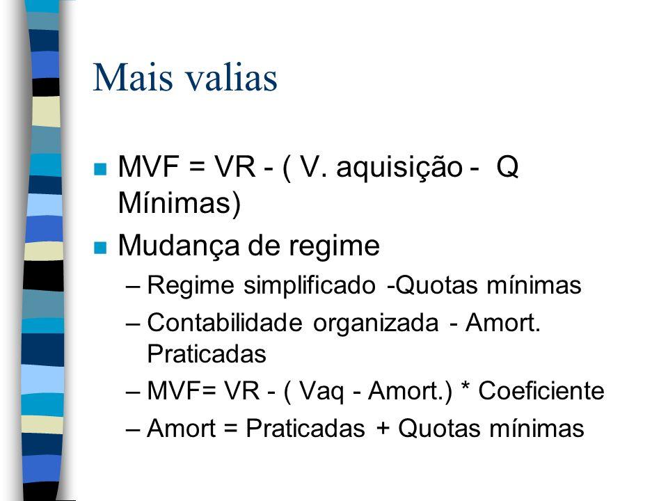 Mais valias n MVF = VR - ( V. aquisição - Q Mínimas) n Mudança de regime –Regime simplificado -Quotas mínimas –Contabilidade organizada - Amort. Prati