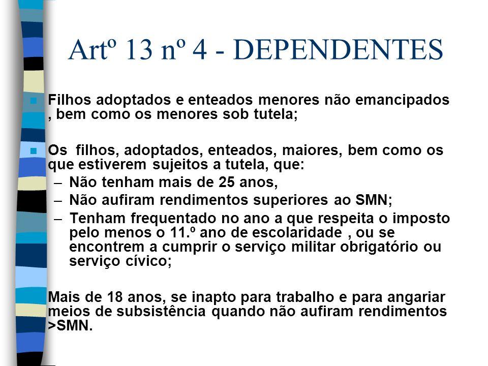 Artº 13 nº 4 - DEPENDENTES n Filhos adoptados e enteados menores não emancipados, bem como os menores sob tutela; n Os filhos, adoptados, enteados, ma