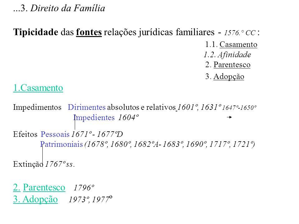 ...3. Direito da Família Tipicidade das fontes relações jurídicas familiares - 1576.° CC : 1.1. Casamento 1.2. Afinidade 2. Parentesco 3. Adopção 1.Ca