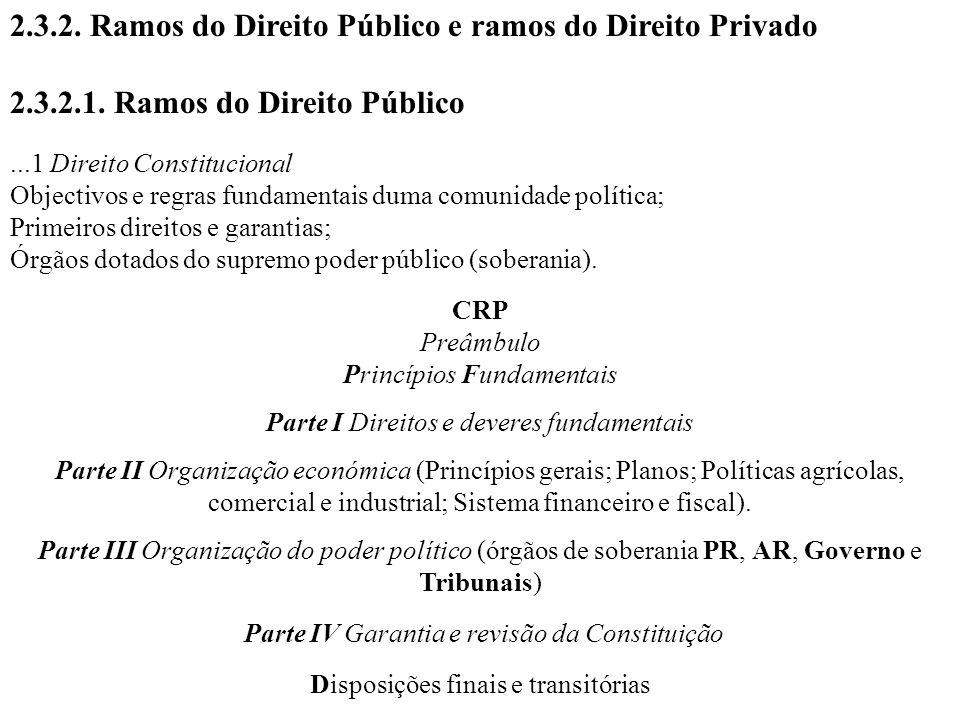 2.3.2. Ramos do Direito Público e ramos do Direito Privado 2.3.2.1. Ramos do Direito Público...1 Direito Constitucional Objectivos e regras fundamenta
