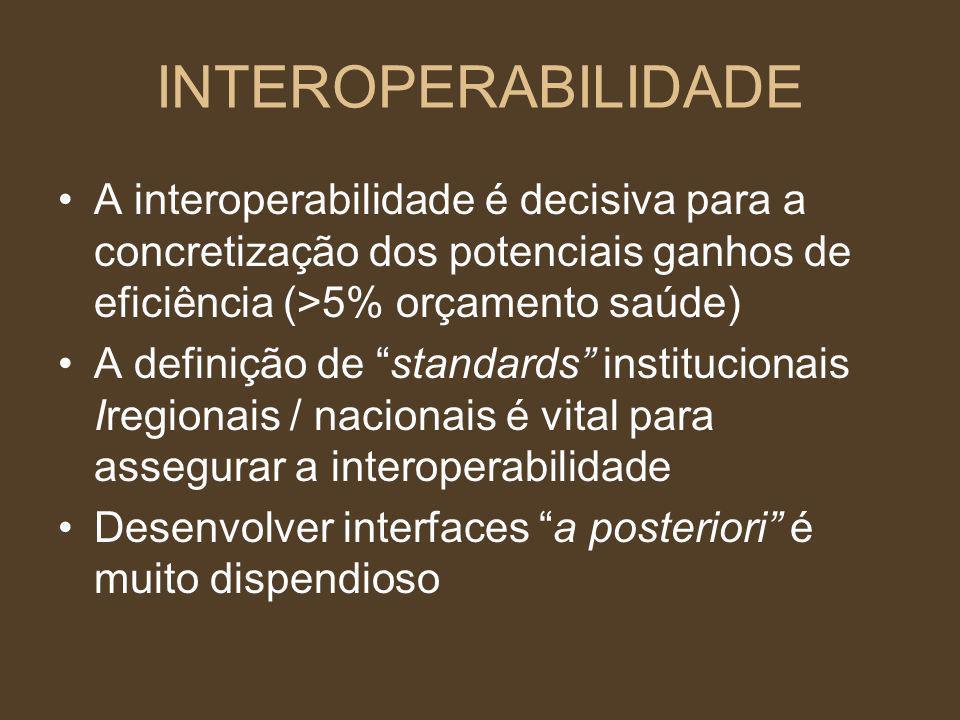 A interoperabilidade é decisiva para a concretização dos potenciais ganhos de eficiência (>5% orçamento saúde) A definição de standards institucionais