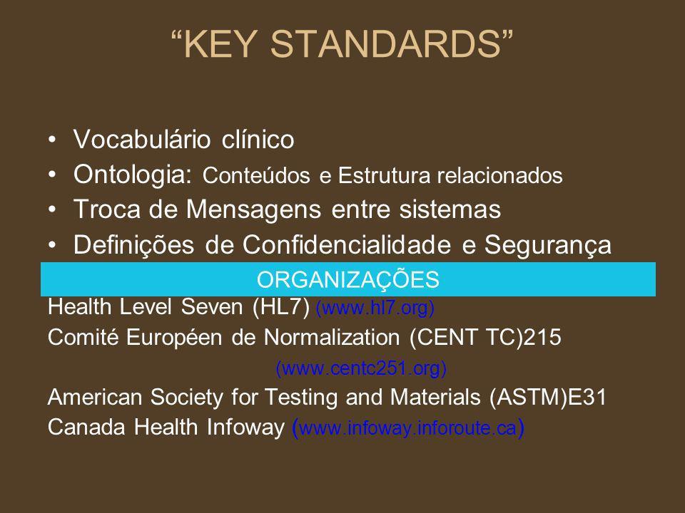 KEY STANDARDS Vocabulário clínico Ontologia: Conteúdos e Estrutura relacionados Troca de Mensagens entre sistemas Definições de Confidencialidade e Se