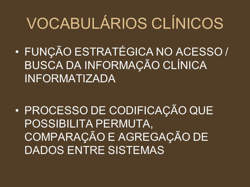 VOCABULÁRIOS CLÍNICOS FUNÇÃO ESTRATÉGICA NO ACESSO / BUSCA DA INFORMAÇÃO CLÍNICA INFORMATIZADA PROCESSO DE CODIFICAÇÃO QUE POSSIBILITA PERMUTA, COMPAR