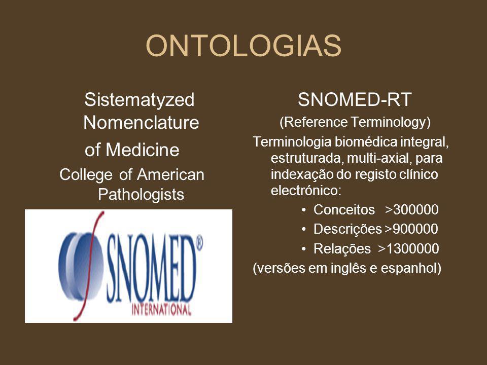 ONTOLOGIAS Sistematyzed Nomenclature of Medicine College of American Pathologists SNOMED-RT (Reference Terminology) Terminologia biomédica integral, estruturada, multi-axial, para indexação do registo clínico electrónico: Conceitos >300000 Descrições >900000 Relações >1300000 (versões em inglês e espanhol)