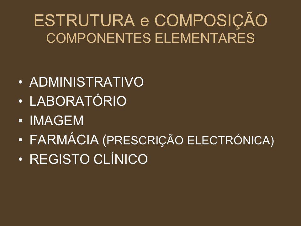 ESTRUTURA e COMPOSIÇÃO COMPONENTES ELEMENTARES ADMINISTRATIVO LABORATÓRIO IMAGEM FARMÁCIA ( PRESCRIÇÃO ELECTRÓNICA) REGISTO CLÍNICO