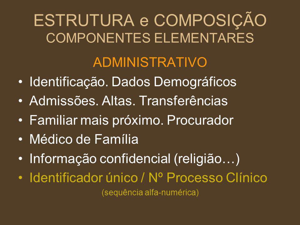 ESTRUTURA e COMPOSIÇÃO COMPONENTES ELEMENTARES ADMINISTRATIVO Identificação. Dados Demográficos Admissões. Altas. Transferências Familiar mais próximo