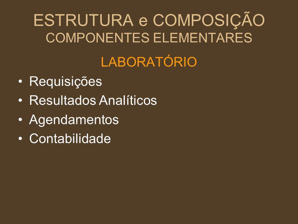 ESTRUTURA e COMPOSIÇÃO COMPONENTES ELEMENTARES LABORATÓRIO Requisições Resultados Analíticos Agendamentos Contabilidade