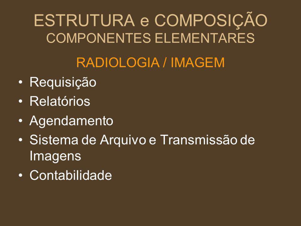 ESTRUTURA e COMPOSIÇÃO COMPONENTES ELEMENTARES RADIOLOGIA / IMAGEM Requisição Relatórios Agendamento Sistema de Arquivo e Transmissão de Imagens Conta
