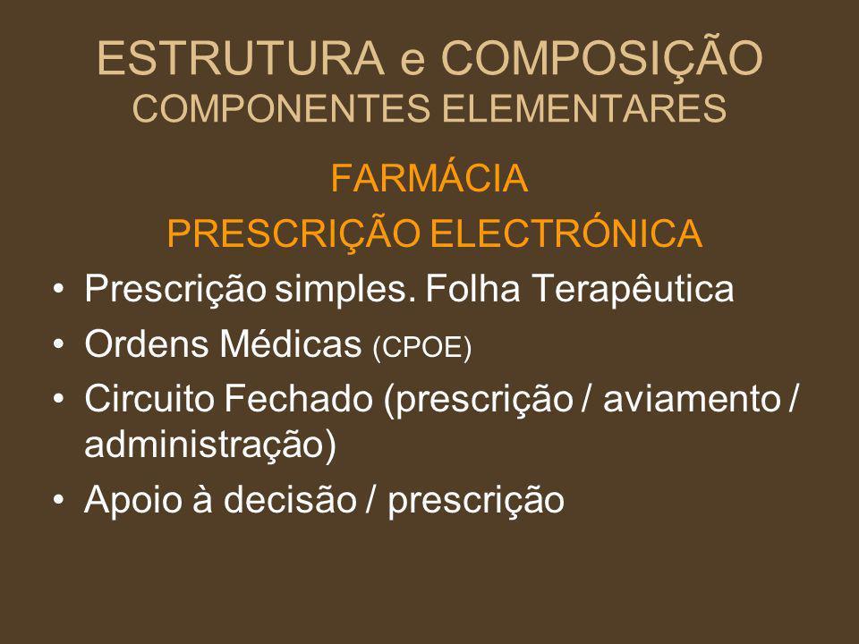ESTRUTURA e COMPOSIÇÃO COMPONENTES ELEMENTARES FARMÁCIA PRESCRIÇÃO ELECTRÓNICA Prescrição simples. Folha Terapêutica Ordens Médicas (CPOE) Circuito Fe