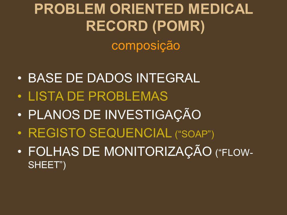 PROBLEM ORIENTED MEDICAL RECORD (POMR) composição BASE DE DADOS INTEGRAL LISTA DE PROBLEMAS PLANOS DE INVESTIGAÇÃO REGISTO SEQUENCIAL (SOAP) FOLHAS DE