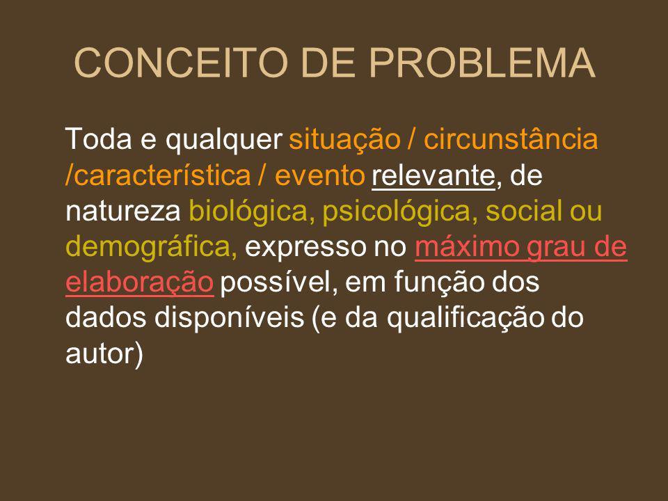 CONCEITO DE PROBLEMA Toda e qualquer situação / circunstância /característica / evento relevante, de natureza biológica, psicológica, social ou demogr