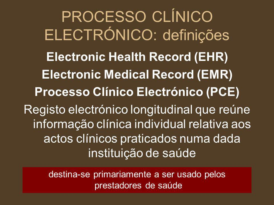 PROCESSO CLÍNICO ELECTRÓNICO: definições Electronic Health Record (EHR) Electronic Medical Record (EMR) Processo Clínico Electrónico (PCE) Registo ele