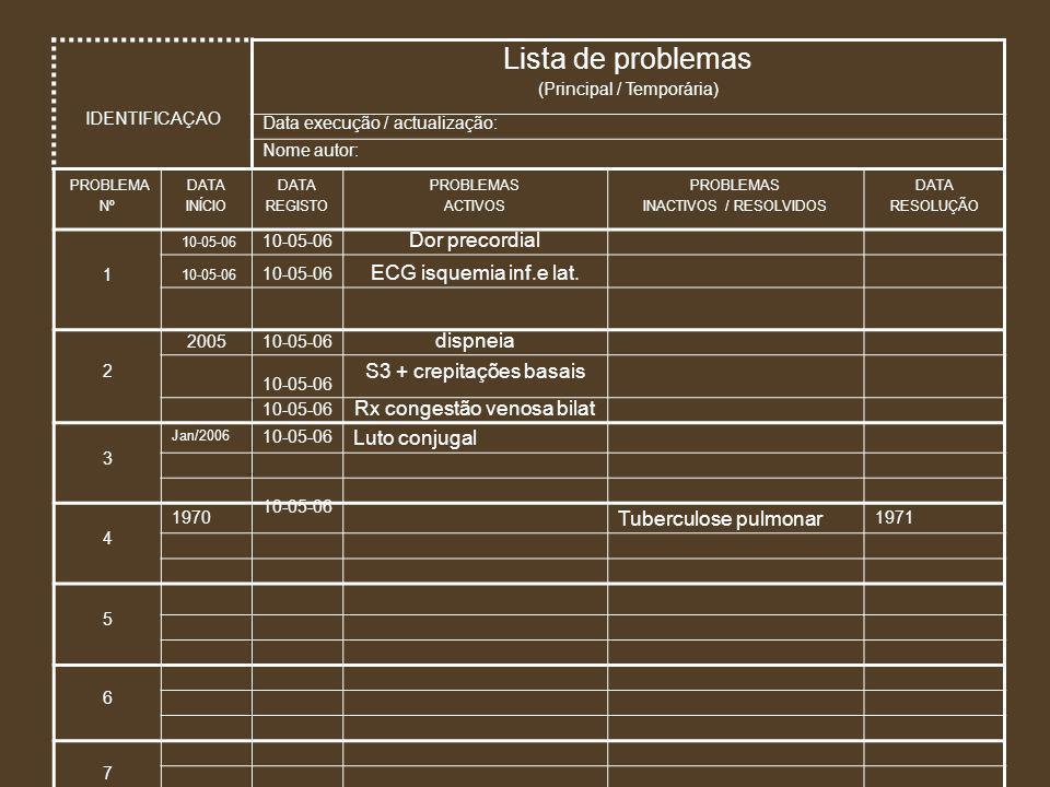 IDENTIFICAÇAO Lista de problemas (Principal / Temporária) Data execução / actualização: Nome autor: PROBLEMA Nº DATA INÍCIO DATA REGISTO PROBLEMAS ACT