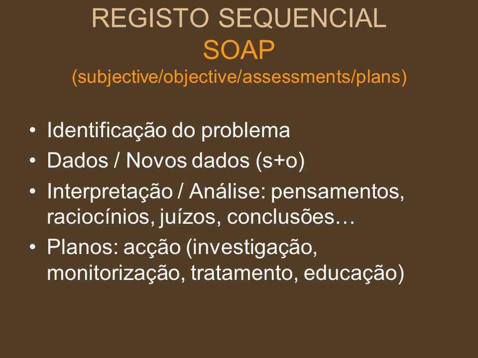 REGISTO SEQUENCIAL SOAP (subjective/objective/assessments/plans) Identificação do problema Dados / Novos dados (s+o) Interpretação / Análise: pensamen