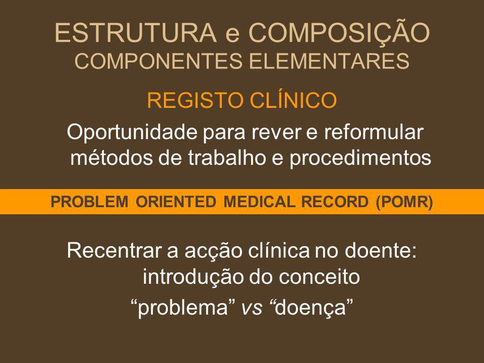 ESTRUTURA e COMPOSIÇÃO COMPONENTES ELEMENTARES REGISTO CLÍNICO Oportunidade para rever e reformular métodos de trabalho e procedimentos Recentrar a ac
