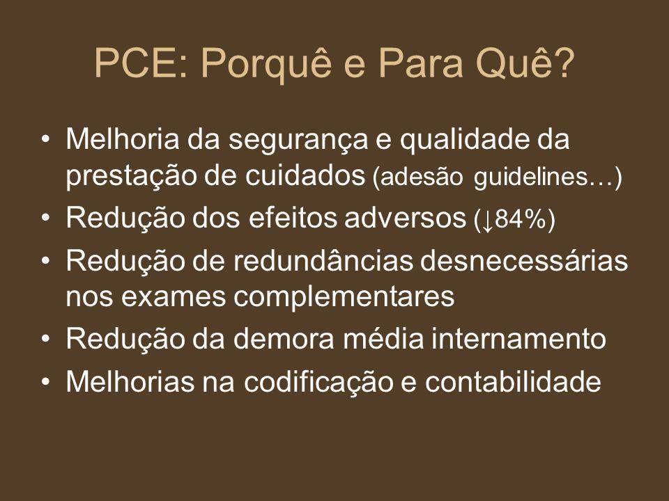 PCE: Porquê e Para Quê? Melhoria da segurança e qualidade da prestação de cuidados (adesão guidelines…) Redução dos efeitos adversos (84%) Redução de