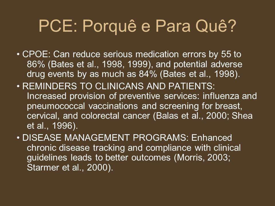 PCE: Porquê e Para Quê? CPOE: Can reduce serious medication errors by 55 to 86% (Bates et al., 1998, 1999), and potential adverse drug events by as mu