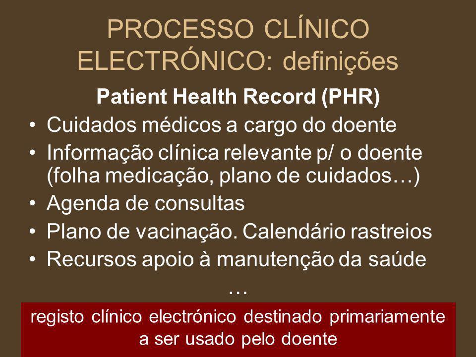 PROCESSO CLÍNICO ELECTRÓNICO: definições Patient Health Record (PHR) Cuidados médicos a cargo do doente Informação clínica relevante p/ o doente (folh