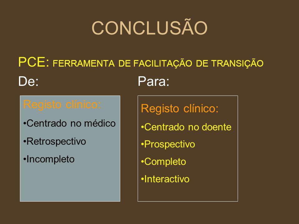 CONCLUSÃO PCE: FERRAMENTA DE FACILITAÇÃO DE TRANSIÇÃO De: Para: Registo clínico: Centrado no médico Retrospectivo Incompleto Registo clínico: Centrado