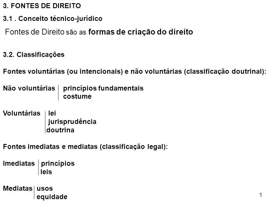 1 3. FONTES DE DIREITO 3.1. Conceito técnico-jurídico Fontes de Direito são as formas de criação do direito 3.2. Classificações Fontes voluntárias (ou