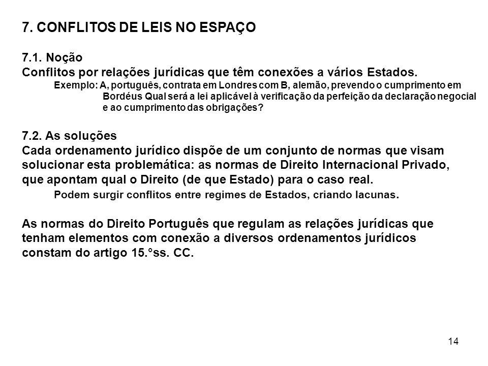 14 7. CONFLITOS DE LEIS NO ESPAÇO 7.1. Noção Conflitos por relações jurídicas que têm conexões a vários Estados. Exemplo: A, português, contrata em Lo