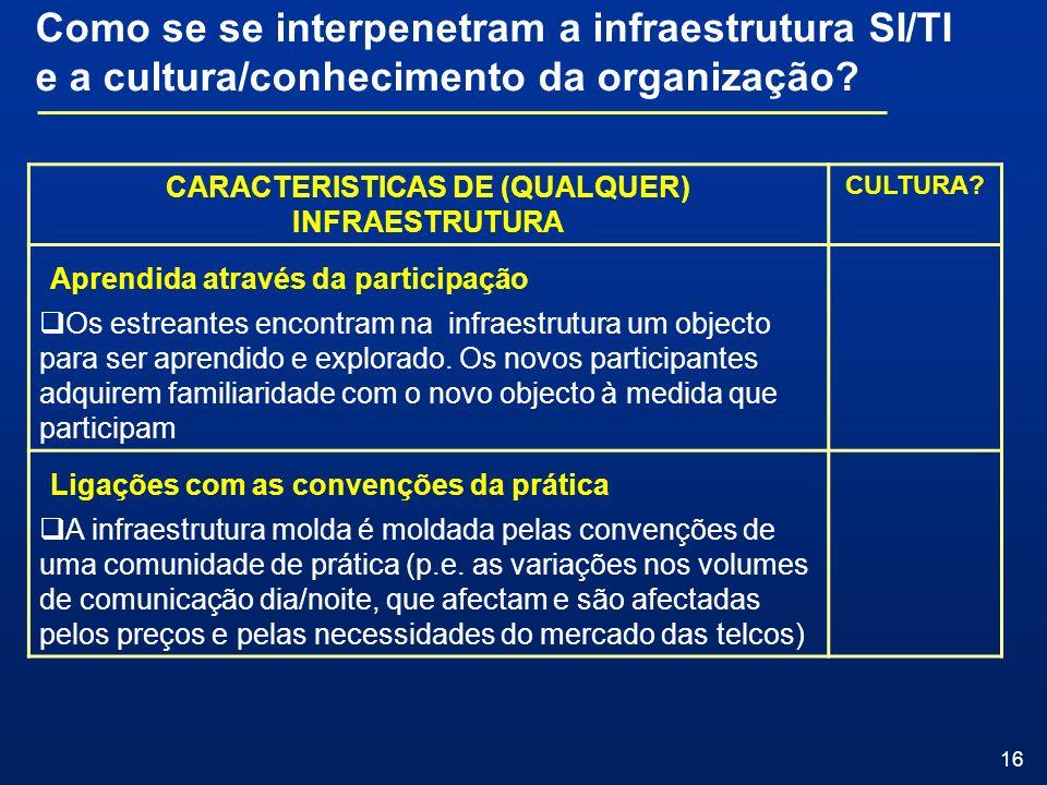 16 CARACTERISTICAS DE (QUALQUER) INFRAESTRUTURA CULTURA? Aprendida através da participação Os estreantes encontram na infraestrutura um objecto para s