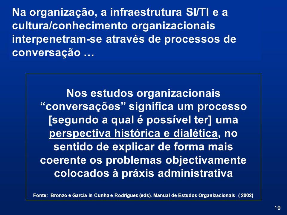 19 Nos estudos organizacionais conversações significa um processo [segundo a qual é possível ter] uma perspectiva histórica e dialética, no sentido de