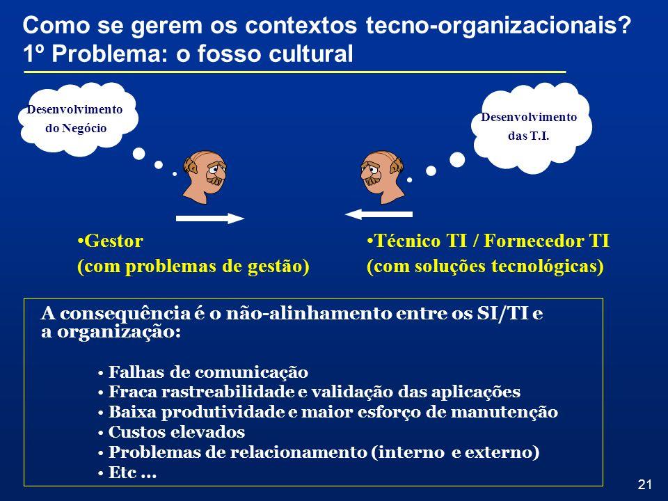 21 Desenvolvimento do Negócio Desenvolvimento das T.I. Gestor (com problemas de gestão) Técnico TI / Fornecedor TI (com soluções tecnológicas) Como se