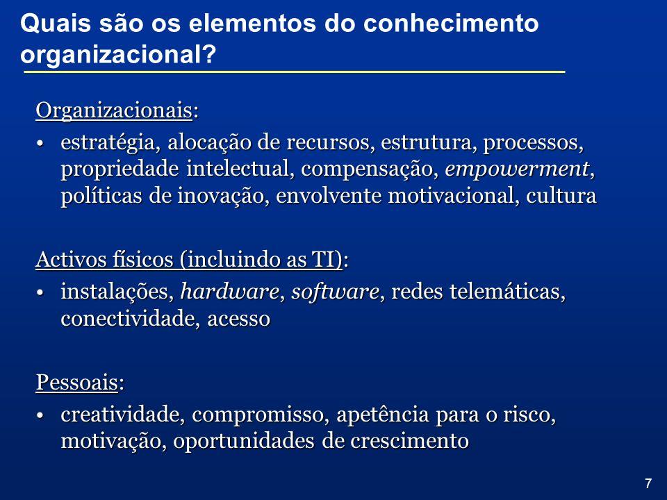 7 Quais são os elementos do conhecimento organizacional? Organizacionais: estratégia, alocação de recursos, estrutura, processos, propriedade intelect