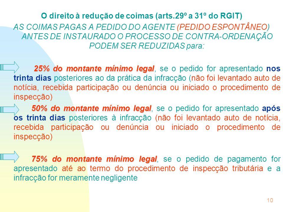 10 O direito à redução de coimas (arts.29º a 31º do RGIT) AS COIMAS PAGAS A PEDIDO DO AGENTE (PEDIDO ESPONTÂNEO) ANTES DE INSTAURADO O PROCESSO DE CON