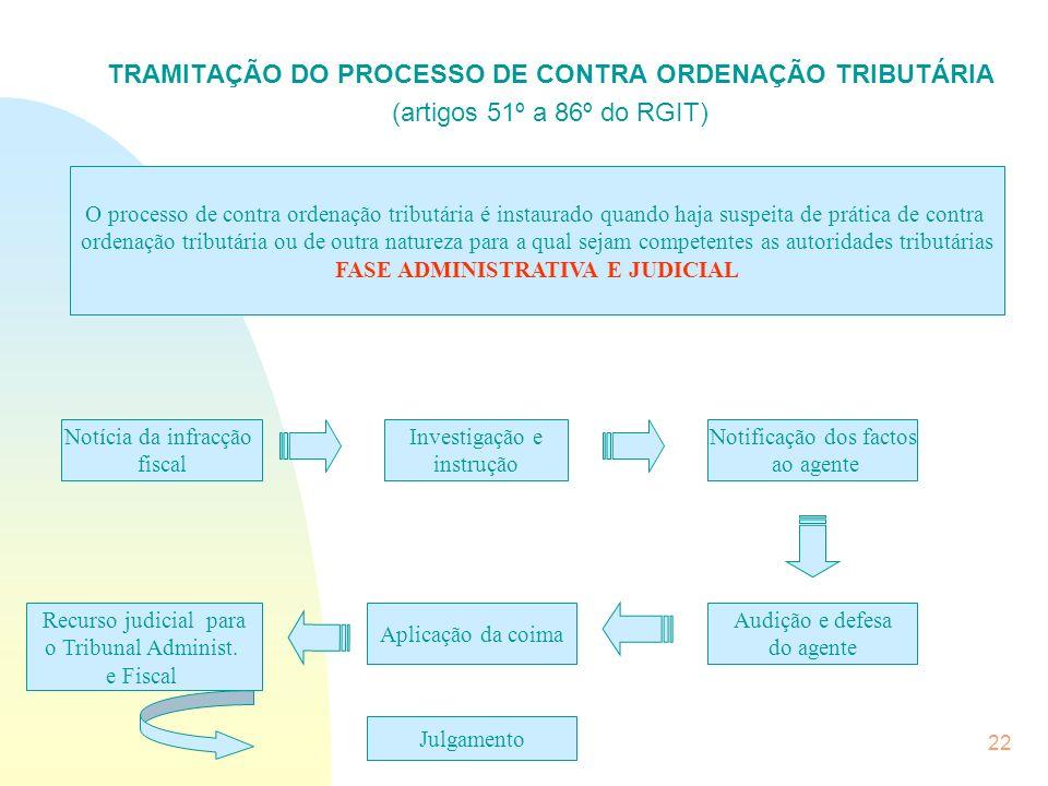 22 TRAMITAÇÃO DO PROCESSO DE CONTRA ORDENAÇÃO TRIBUTÁRIA (artigos 51º a 86º do RGIT) O processo de contra ordenação tributária é instaurado quando haj