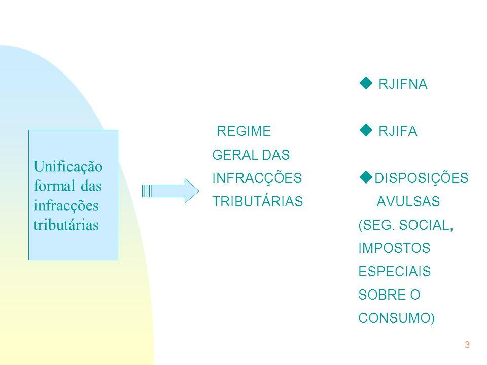3 RJIFNA REGIME RJIFA GERAL DAS INFRACÇÕES DISPOSIÇÕES TRIBUTÁRIAS AVULSAS (SEG. SOCIAL, IMPOSTOS ESPECIAIS SOBRE O CONSUMO) Unificação formal das inf