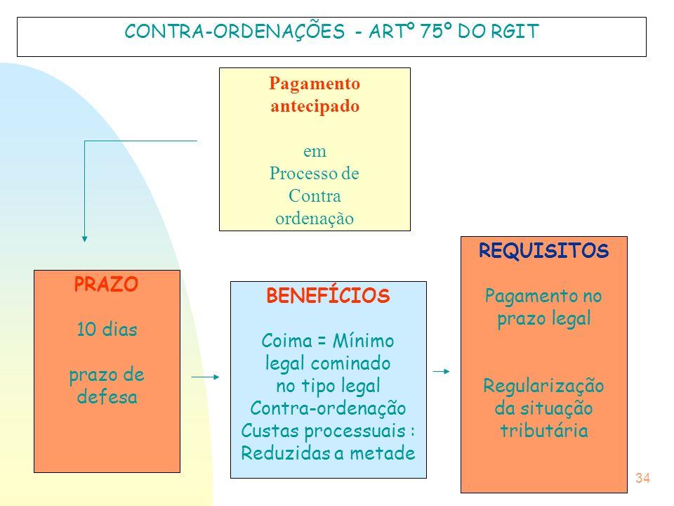 34 Pagamento antecipado em Processo de Contra ordenação PRAZO 10 dias prazo de defesa BENEFÍCIOS Coima = Mínimo legal cominado no tipo legal Contra-or