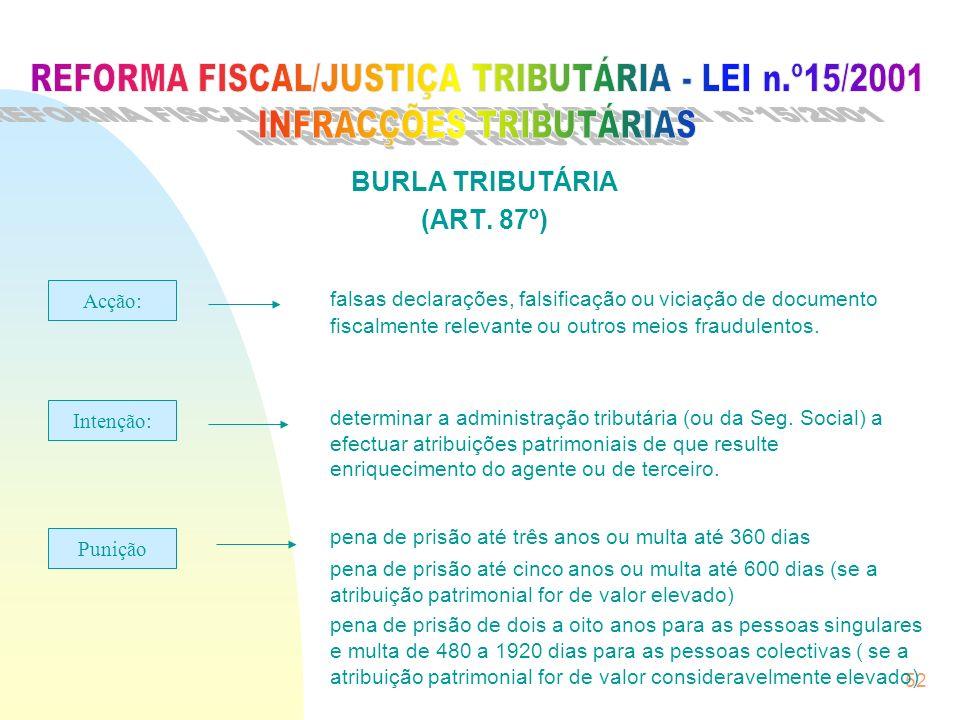52 BURLA TRIBUTÁRIA (ART. 87º) falsas declarações, falsificação ou viciação de documento fiscalmente relevante ou outros meios fraudulentos. determina