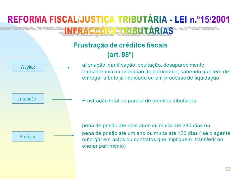 53 Frustração de créditos fiscais (art. 88º) alienação, danificação, ocultação, desaparecimento, transferência ou oneração do património, sabendo que