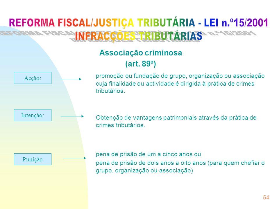 54 Associação criminosa (art. 89º) promoção ou fundação de grupo, organização ou associação cuja finalidade ou actividade é dirigida à prática de crim