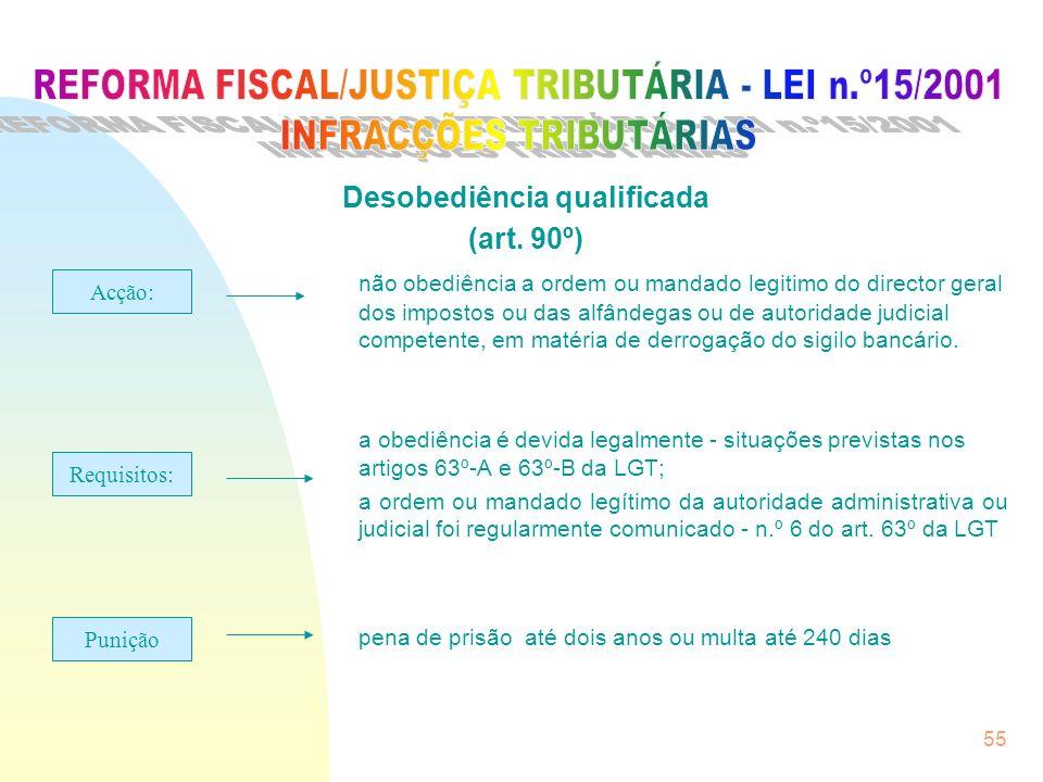 55 Desobediência qualificada (art. 90º) não obediência a ordem ou mandado legitimo do director geral dos impostos ou das alfândegas ou de autoridade j
